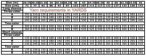 Yarn_yards_text_medium