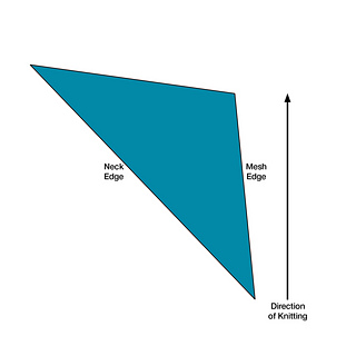 Diagramtriangleelsa_small2