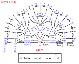 Chartmfl1-6_small2