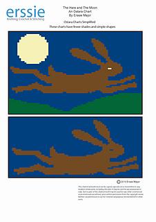 Hare_moonchartsimplifiedimage_small2