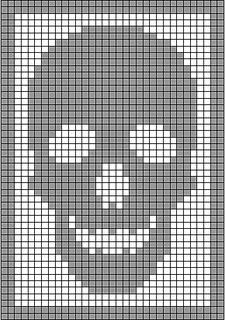 Skullchart_small2