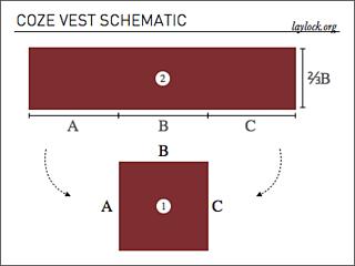 Vest-schematic_small2
