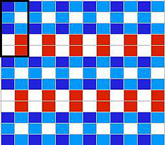 Checks_and_stripes_chart_small